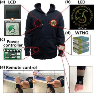 Prototype jacket that powers your devices